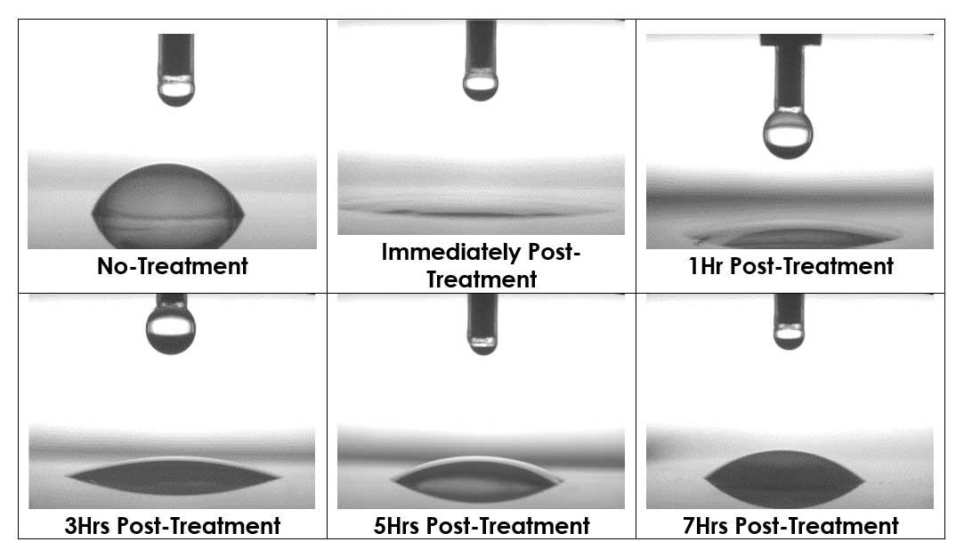 henniker plasma how long does plasma treatment last surface energy examples