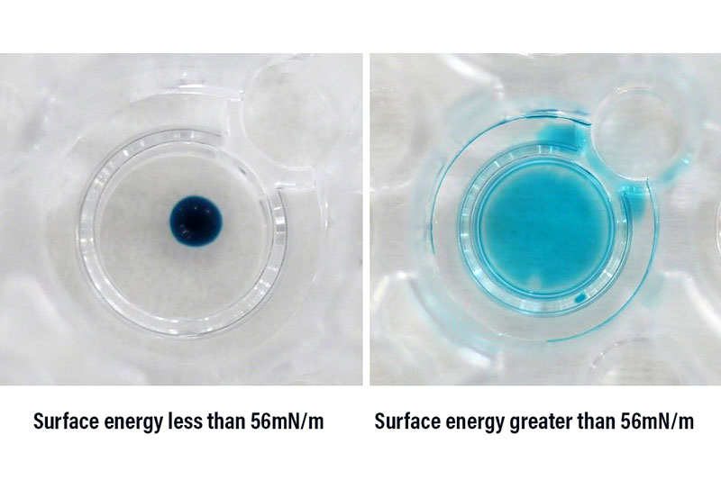 Let's Talk About… Measuring Surface Energy