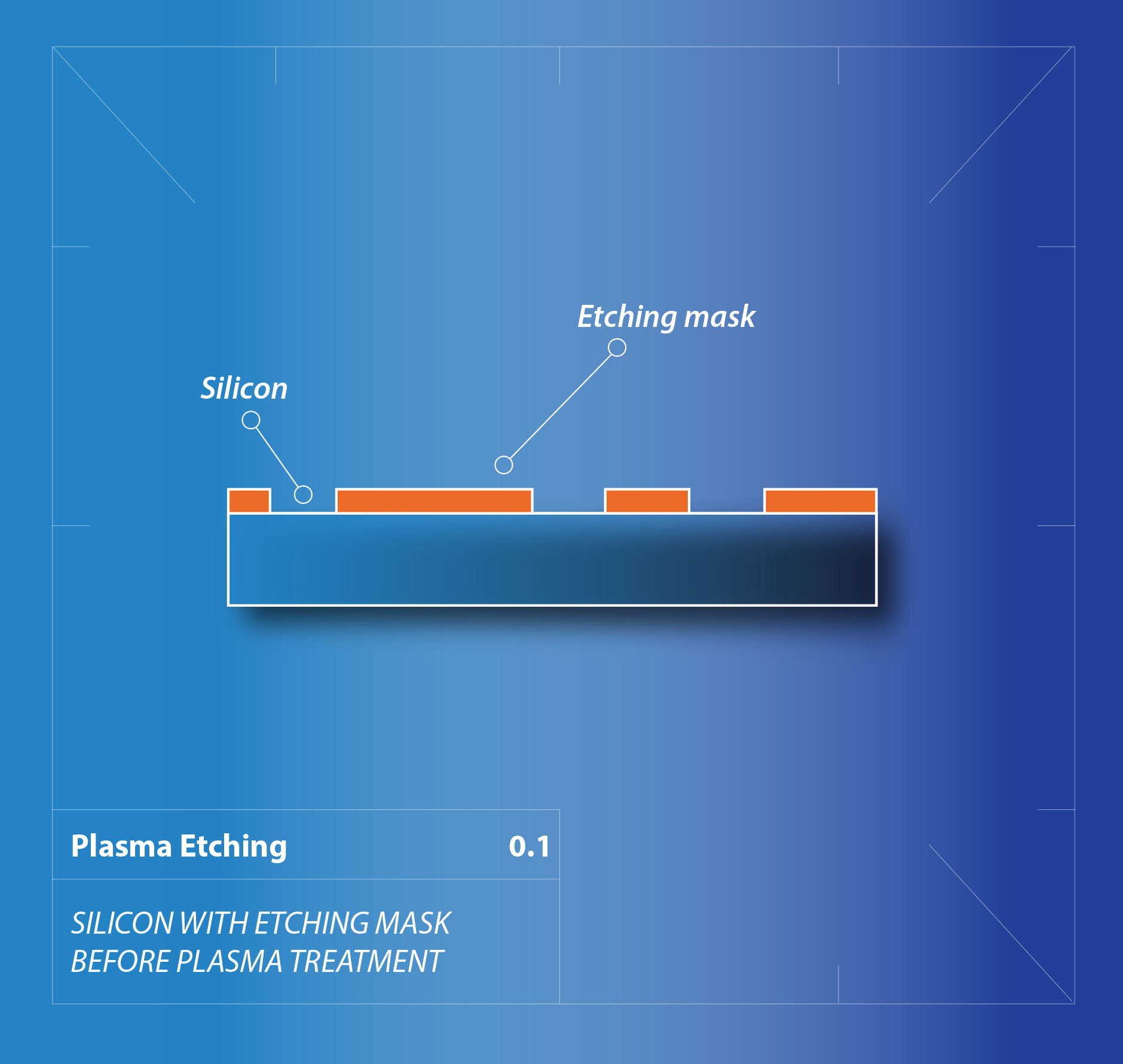 a scientific illustration of a part prior to plasma etching
