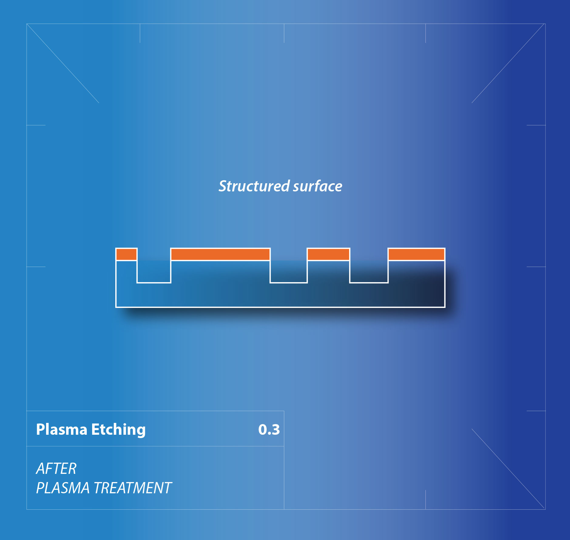 An illustration of a newly structured surface after plasma treatment
